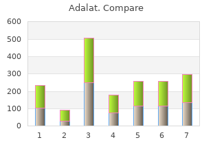 adalat 20 mg overnight delivery