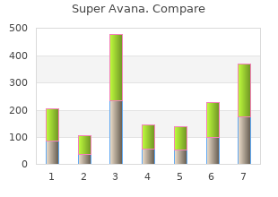 discount 160 mg super avana with amex