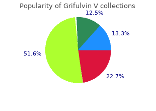 purchase grifulvin v 125mg fast delivery