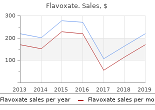 discount 200 mg flavoxate fast delivery