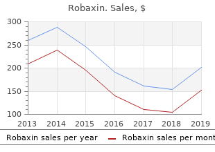 cheapest generic robaxin uk