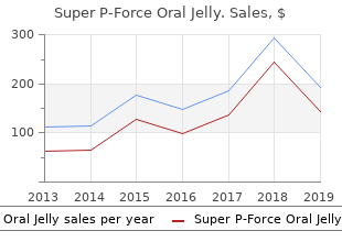 discount 160 mg super p-force oral jelly amex