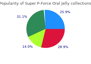 purchase super p-force oral jelly 160 mg without a prescription