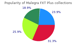malegra fxt plus 160 mg overnight delivery