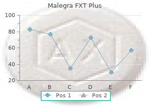 purchase malegra fxt plus 160 mg on line