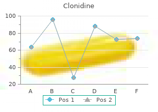 discount clonidine 0.1 mg overnight delivery