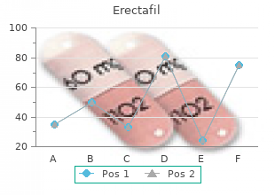 buy cheap erectafil line