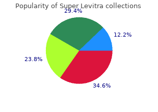 buy 80mg super levitra with mastercard