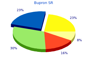 purchase generic bupron sr line