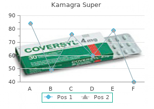 trusted 160mg kamagra super