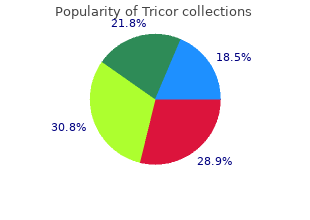 buy tricor 160 mg free shipping