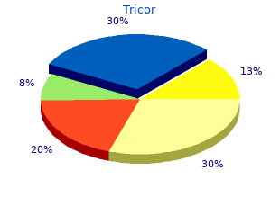 discount tricor 160 mg on-line